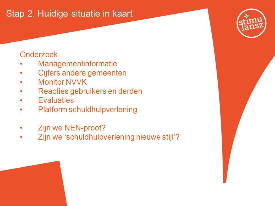 Onderzoek Managementinformatie Cijfers andere gemeenten Monitor NVVK Reacties gebruikers en derden Evaluaties Platform schuldhulpverlening Zijn we NEN