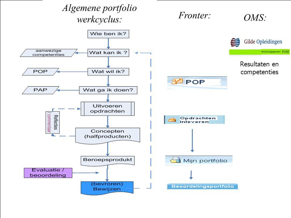 OMS: Algemene portfolio werkcyclus: Fronter: Resultaten en competenties