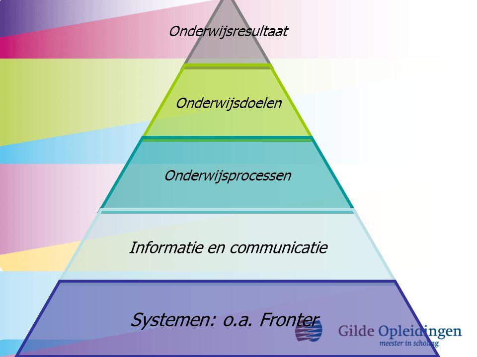 Onderwijsresultaat Onderwijsdoelen Onderwijsprocessen Informatie en communicatie Systemen: o.a. Fronter
