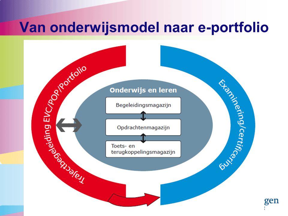 Van onderwijsmodel naar e-portfolio
