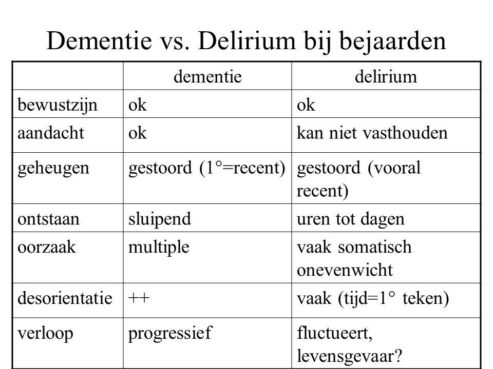 Dementie vs. Delirium bij bejaarden dementiedelirium bewustzijnok aandachtokkan niet vasthouden geheugengestoord (1°=recent)gestoord (vooral recent) o