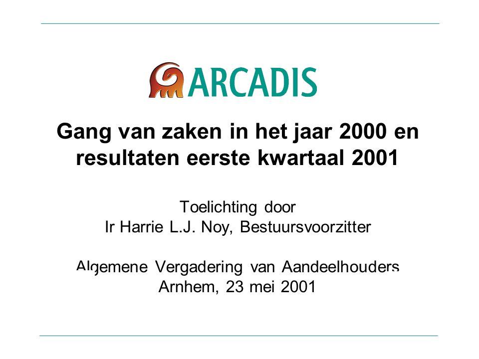 Gang van zaken in het jaar 2000 en resultaten eerste kwartaal 2001 Toelichting door Ir Harrie L.J.