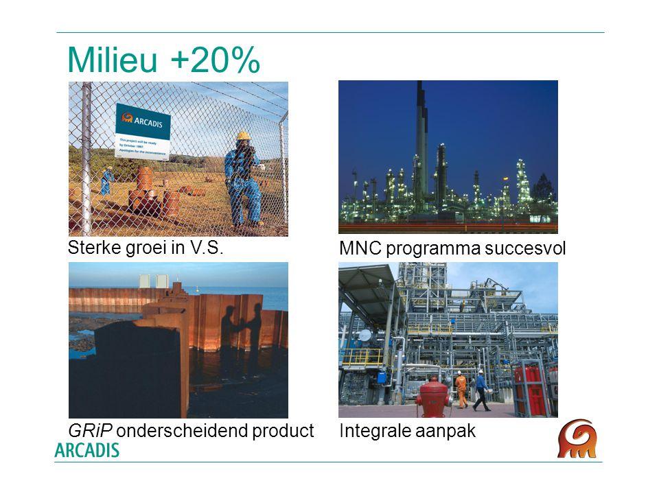 Milieu +20% MNC programma succesvol GRiP onderscheidend product Integrale aanpak Sterke groei in V.S.