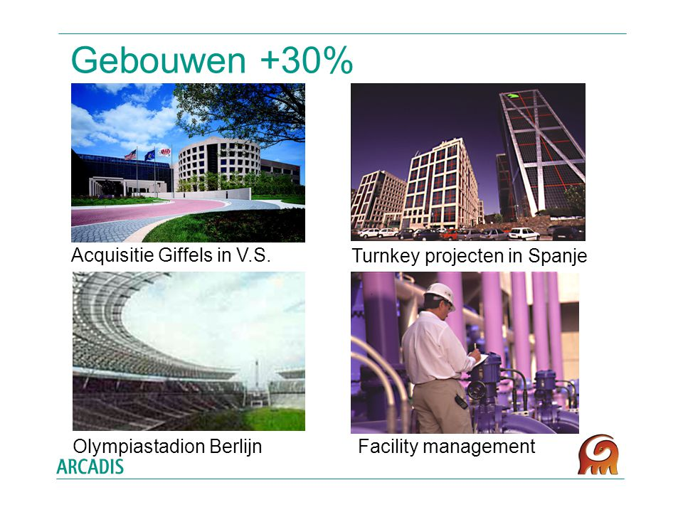 Gebouwen +30% Olympiastadion Berlijn Acquisitie Giffels in V.S. Turnkey projecten in Spanje Facility management