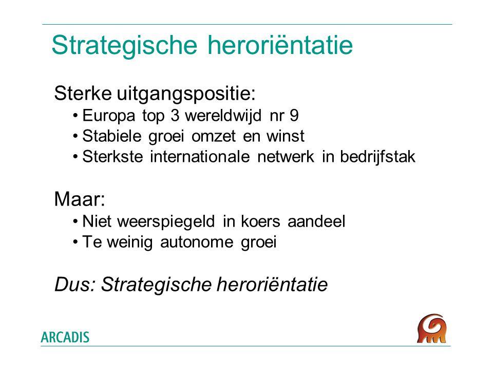 Strategische heroriëntatie Sterke uitgangspositie: Europa top 3 wereldwijd nr 9 Stabiele groei omzet en winst Sterkste internationale netwerk in bedrijfstak Maar: Niet weerspiegeld in koers aandeel Te weinig autonome groei Dus: Strategische heroriëntatie