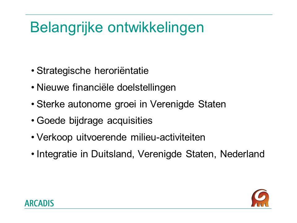 Belangrijke ontwikkelingen Strategische heroriëntatie Nieuwe financiële doelstellingen Sterke autonome groei in Verenigde Staten Goede bijdrage acquisities Verkoop uitvoerende milieu-activiteiten Integratie in Duitsland, Verenigde Staten, Nederland
