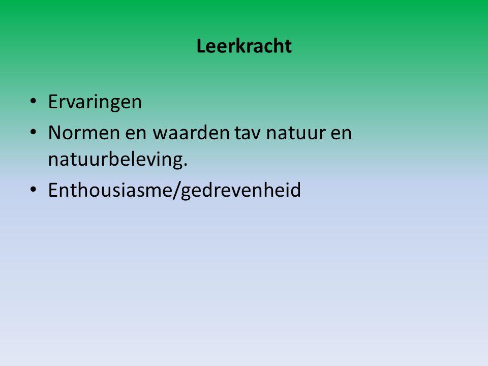 Kader http://tule.slo.nl http://tule.slo.nl Karakteristiek: Leerlingen oriënteren zich op de natuurlijke omgeving en op verschijnselen die zich daarin voordoen.