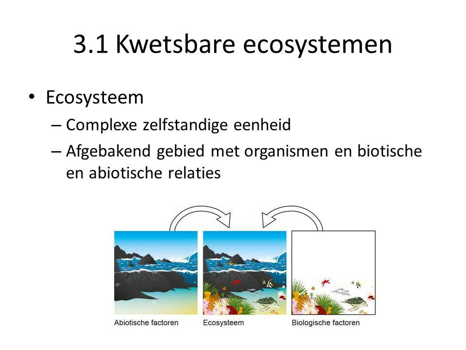 3.1 Kwetsbare ecosystemen Ecosysteem – Complexe zelfstandige eenheid – Afgebakend gebied met organismen en biotische en abiotische relaties