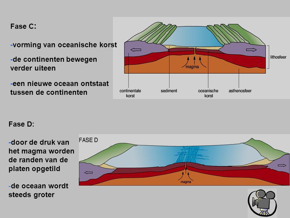 Bij een botsing tussen twee oceanische platen duikt de zwaarste plaat (de oudste) onder de andere.