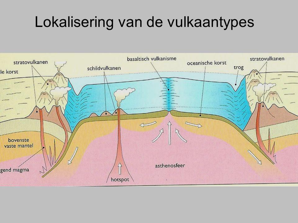 Lokalisering van de vulkaantypes