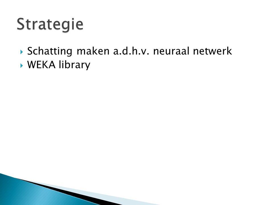  Schatting maken a.d.h.v. neuraal netwerk  WEKA library