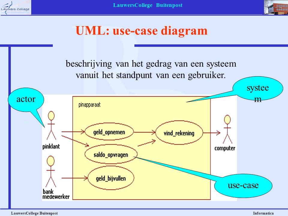 LauwersCollege Buitenpost LauwersCollege Buitenpost Informatica UML: use-case diagram beschrijving van het gedrag van een systeem vanuit het standpunt