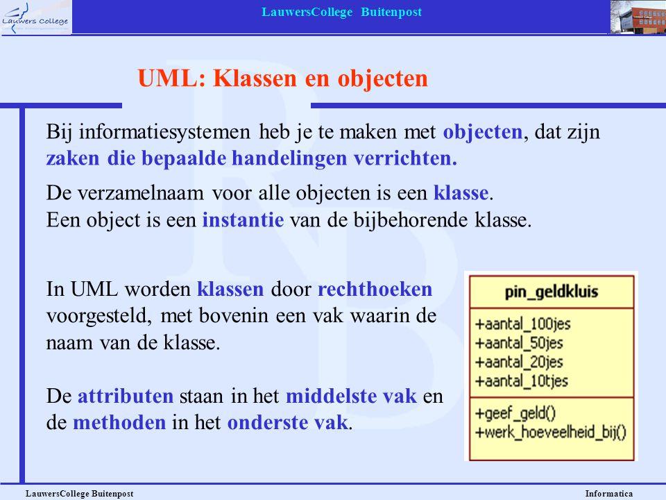LauwersCollege Buitenpost LauwersCollege Buitenpost Informatica UML: Klassen en objecten Bij informatiesystemen heb je te maken met objecten, dat zijn