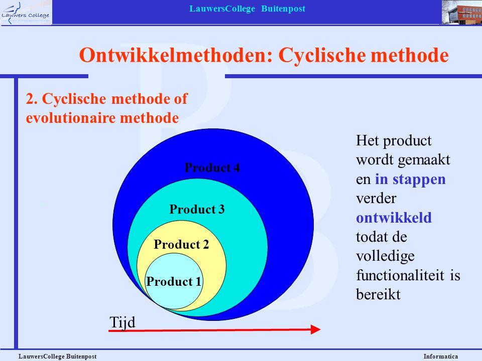 LauwersCollege Buitenpost LauwersCollege Buitenpost Informatica Ontwikkelmethoden: Cyclische methode Product 4 Product 3 Product 2 Product 1 Tijd Het