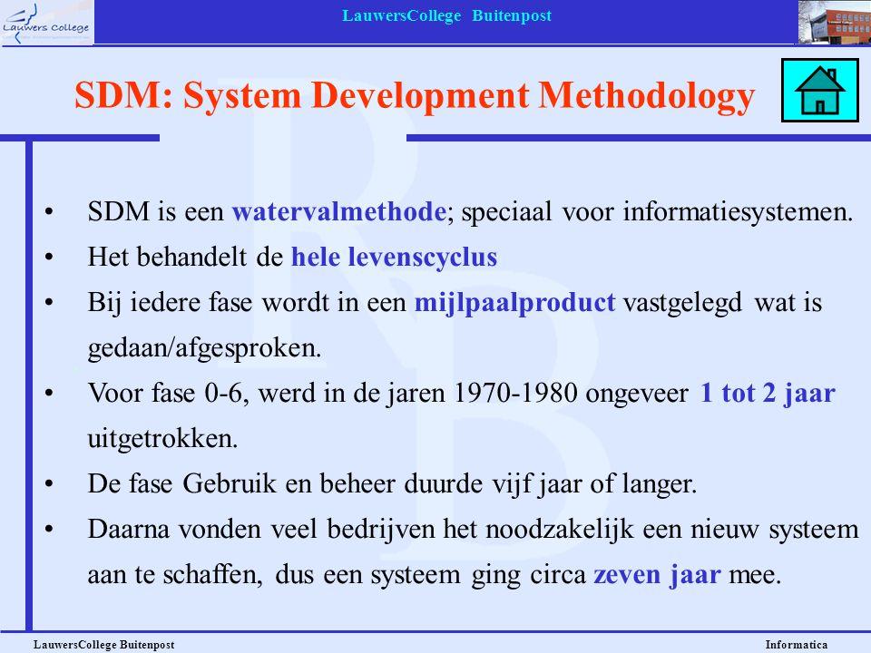 LauwersCollege Buitenpost LauwersCollege Buitenpost Informatica SDM: System Development Methodology SDM is een watervalmethode; speciaal voor informat