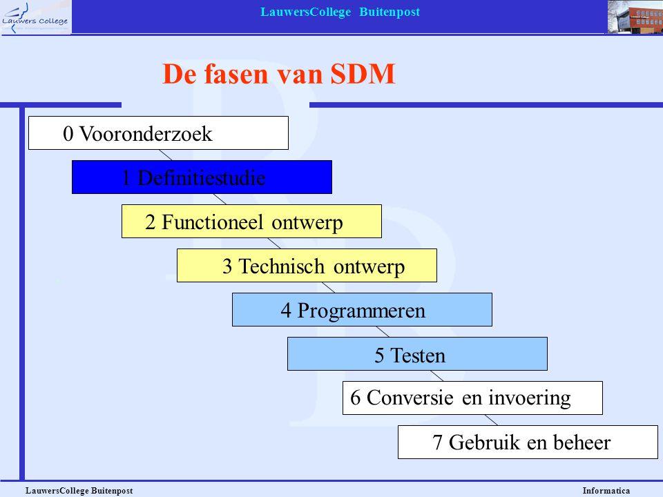 LauwersCollege Buitenpost LauwersCollege Buitenpost Informatica De fasen van SDM 1 Definitiestudie 2 Functioneel ontwerp 5 Testen 7 Gebruik en beheer