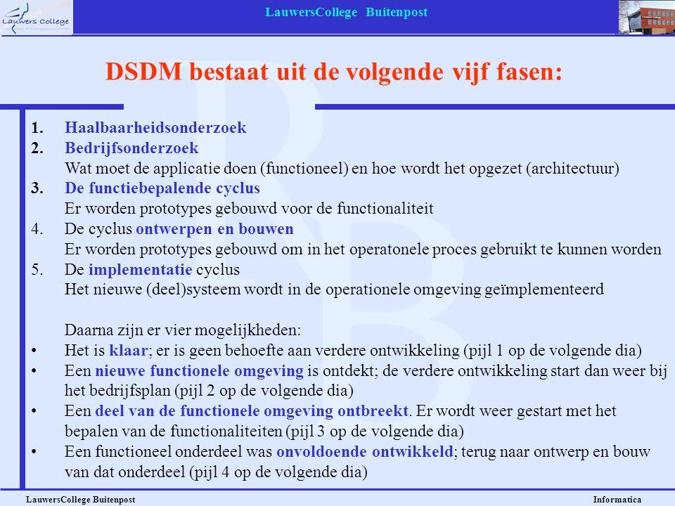 LauwersCollege Buitenpost LauwersCollege Buitenpost Informatica 1.Haalbaarheidsonderzoek 2.Bedrijfsonderzoek Wat moet de applicatie doen (functioneel)