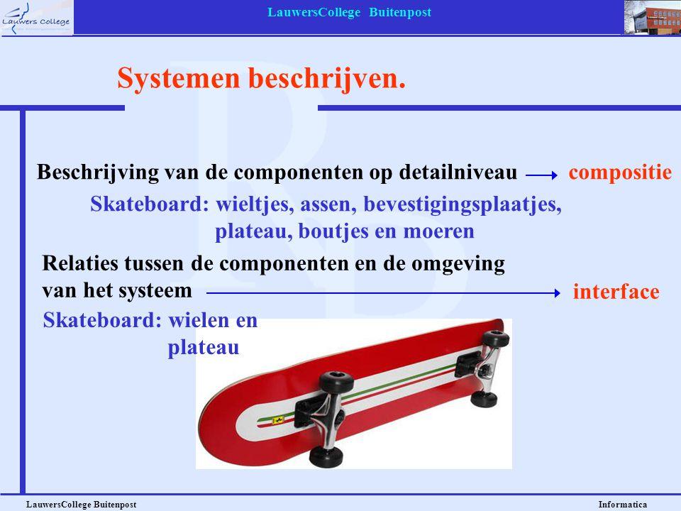 LauwersCollege Buitenpost LauwersCollege Buitenpost Informatica Systemen beschrijven. Beschrijving van de componenten op detailniveau compositie inter