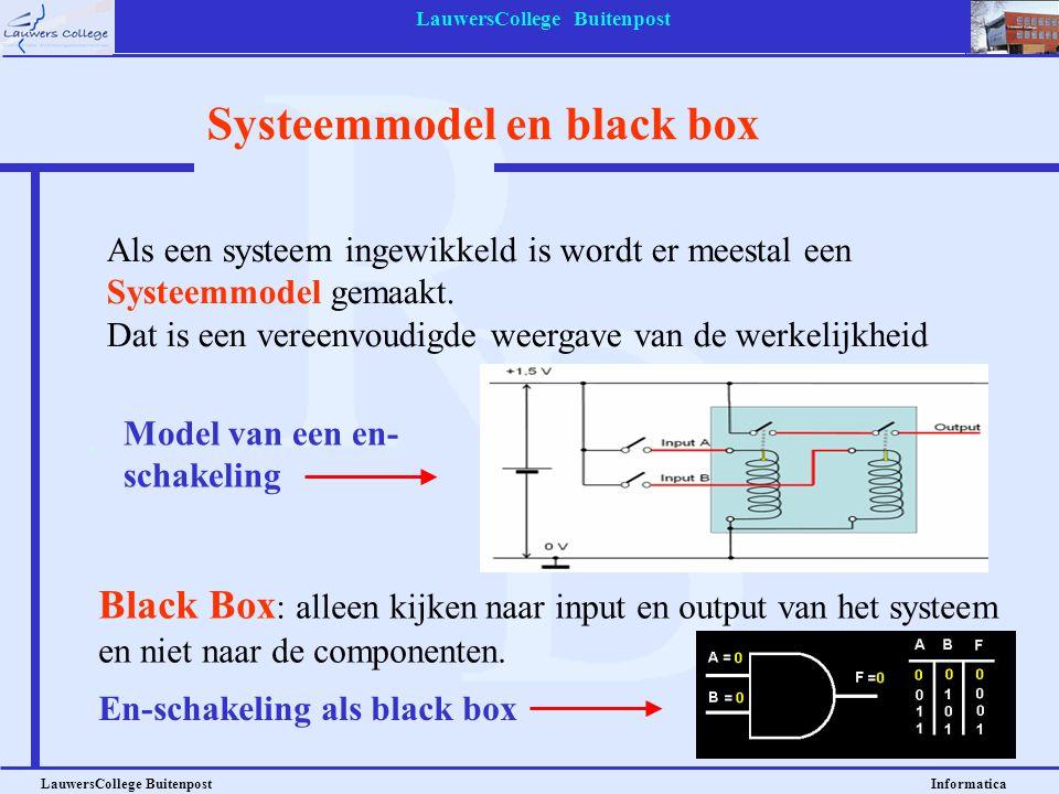 LauwersCollege Buitenpost LauwersCollege Buitenpost Informatica Als een systeem ingewikkeld is wordt er meestal een Systeemmodel gemaakt. Dat is een v