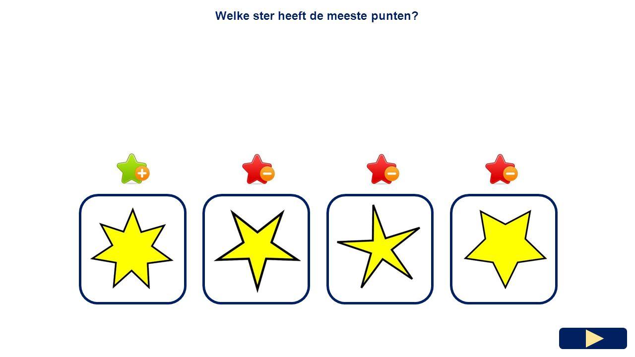 Welke ster heeft de minste punten?