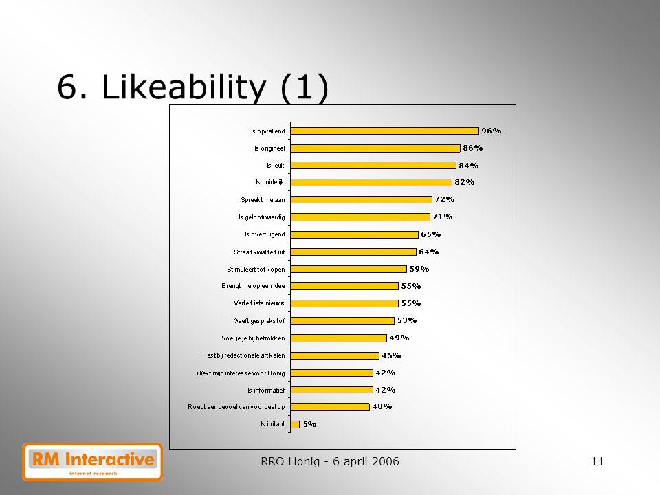 RRO Honig - 6 april 200611 6. Likeability (1)