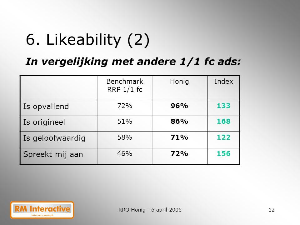 RRO Honig - 6 april 200612 6. Likeability (2) In vergelijking met andere 1/1 fc ads: Benchmark RRP 1/1 fc HonigIndex Is opvallend 72%96%133 Is origine