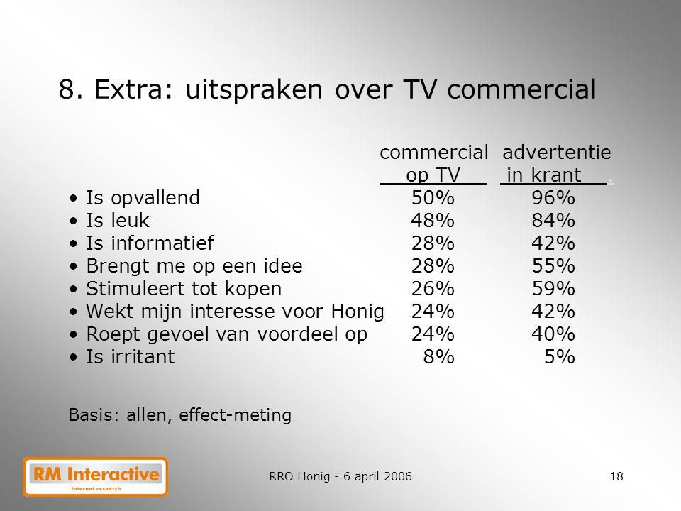 RRO Honig - 6 april 200618 8. Extra: uitspraken over TV commercial commercial advertentie op TV in krant. Is opvallend50%96% Is leuk48%84% Is informat