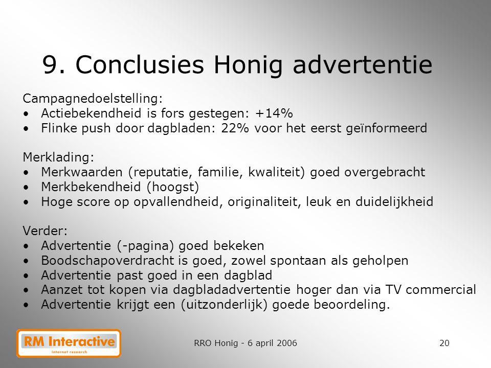 RRO Honig - 6 april 200620 9. Conclusies Honig advertentie Campagnedoelstelling: Actiebekendheid is fors gestegen: +14% Flinke push door dagbladen: 22