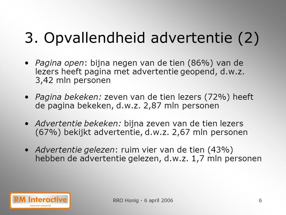RRO Honig - 6 april 20066 3. Opvallendheid advertentie (2) Pagina open: bijna negen van de tien (86%) van de lezers heeft pagina met advertentie geope