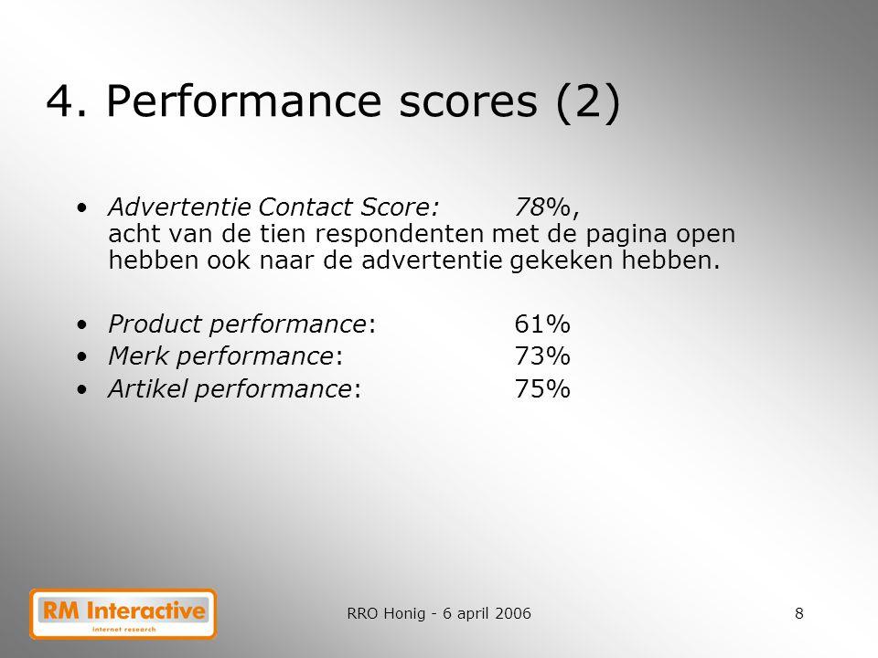 RRO Honig - 6 april 20068 4. Performance scores (2) Advertentie Contact Score: 78%, acht van de tien respondenten met de pagina open hebben ook naar d