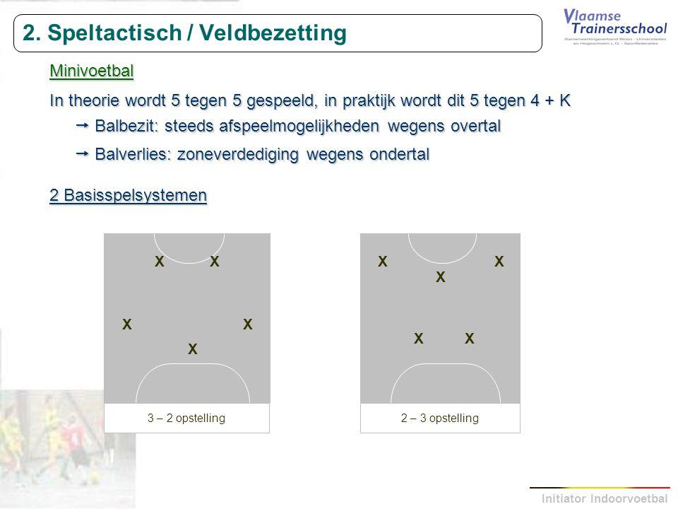 Initiator Indoorvoetbal 2. Speltactisch / Veldbezetting Minivoetbal In theorie wordt 5 tegen 5 gespeeld, in praktijk wordt dit 5 tegen 4 + K  Balbezi