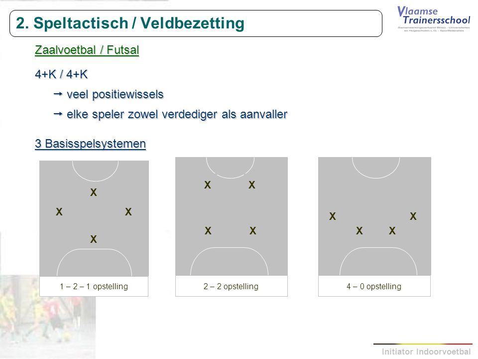 Initiator Indoorvoetbal 2. Speltactisch / Veldbezetting Zaalvoetbal / Futsal 4+K / 4+K  veel positiewissels  veel positiewissels  elke speler zowel