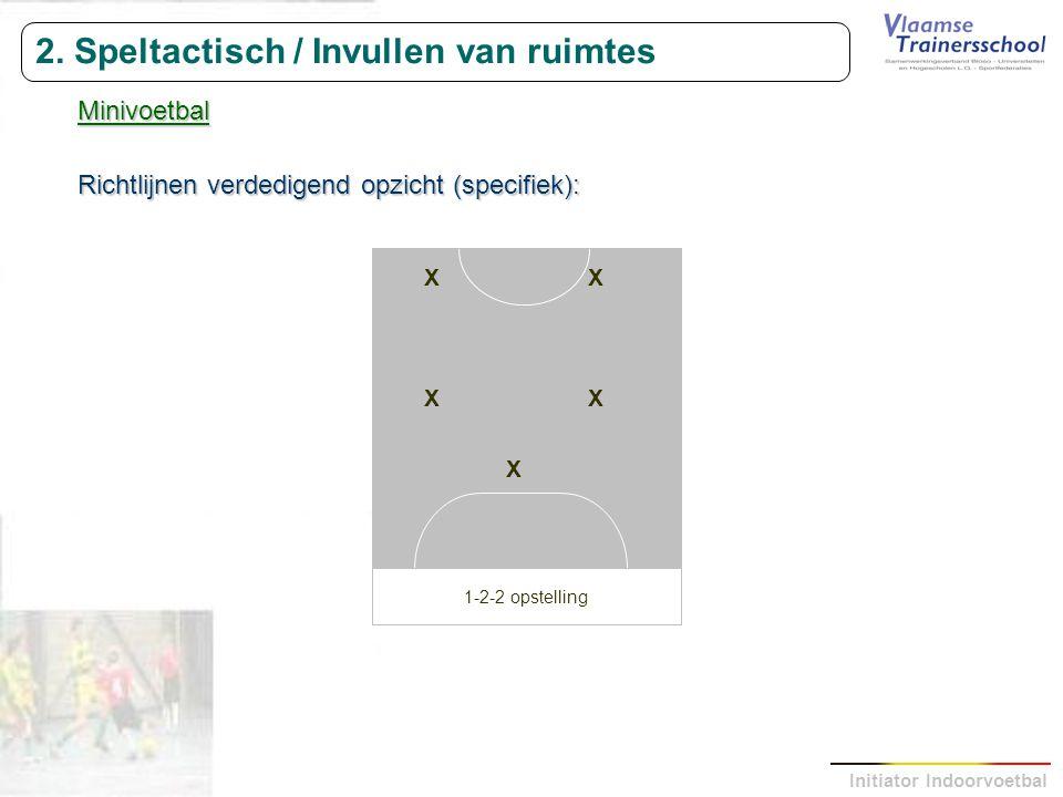 Initiator Indoorvoetbal 2. Speltactisch / Invullen van ruimtes Minivoetbal Richtlijnen verdedigend opzicht (specifiek): XX X X X 1-2-2 opstelling