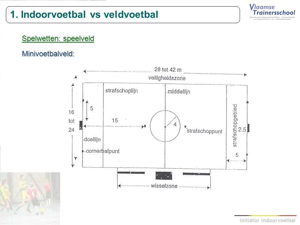 Initiator Indoorvoetbal 1. Indoorvoetbal vs veldvoetbal Spelwetten: speelveld Minivoetbalveld: