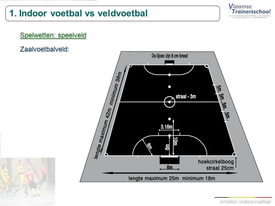 Initiator Indoorvoetbal 1. Indoor voetbal vs veldvoetbal Spelwetten: speelveld Zaalvoetbalveld: