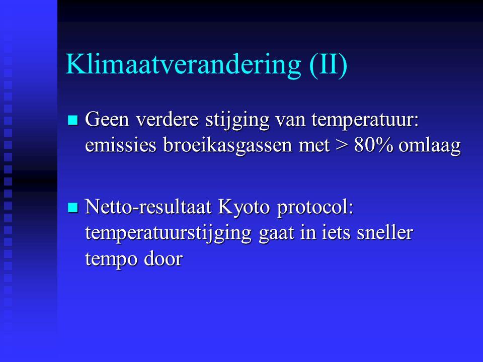 Klimaatverandering (II) Geen verdere stijging van temperatuur: emissies broeikasgassen met > 80% omlaag Geen verdere stijging van temperatuur: emissies broeikasgassen met > 80% omlaag Netto-resultaat Kyoto protocol: temperatuurstijging gaat in iets sneller tempo door Netto-resultaat Kyoto protocol: temperatuurstijging gaat in iets sneller tempo door