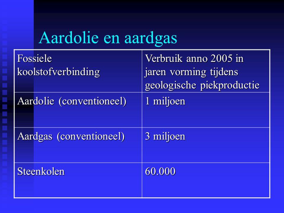 Aardolie en aardgas Fossiele koolstofverbinding Verbruik anno 2005 in jaren vorming tijdens geologische piekproductie Aardolie (conventioneel) 1 miljoen Aardgas (conventioneel) 3 miljoen Steenkolen60.000