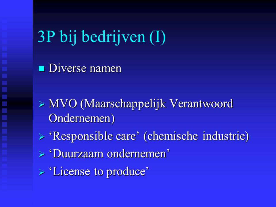 3P bij bedrijven (I) Diverse namen Diverse namen  MVO (Maarschappelijk Verantwoord Ondernemen)  'Responsible care' (chemische industrie)  'Duurzaam ondernemen'  'License to produce'