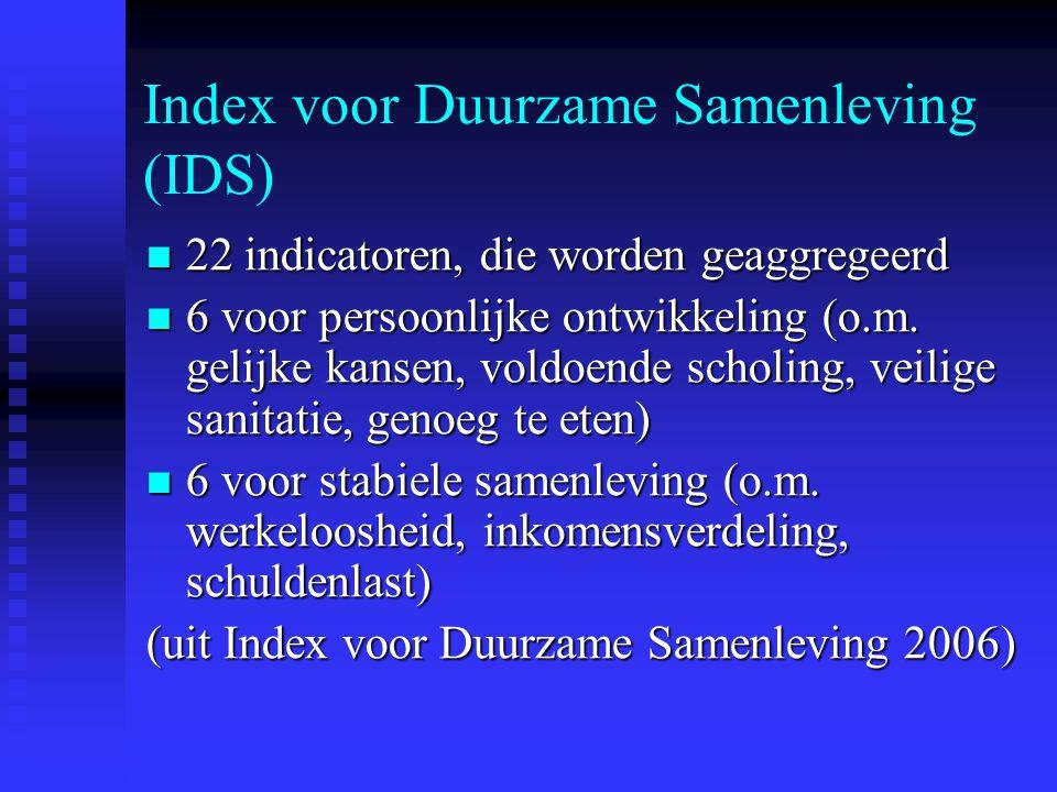 Index voor Duurzame Samenleving (IDS) 22 indicatoren, die worden geaggregeerd 22 indicatoren, die worden geaggregeerd 6 voor persoonlijke ontwikkeling (o.m.