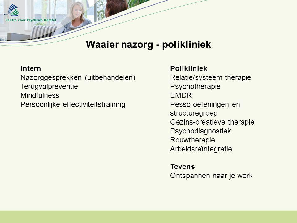Waaier nazorg - polikliniek Intern Nazorggesprekken (uitbehandelen) Terugvalpreventie Mindfulness Persoonlijke effectiviteitstraining Polikliniek Rela