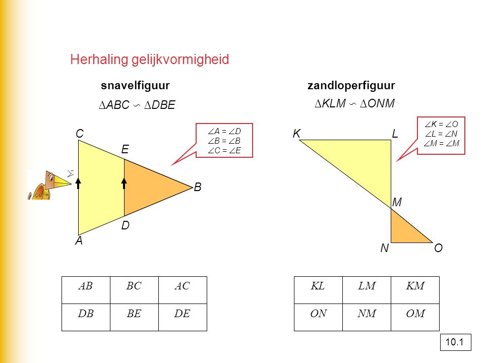Herhaling gelijkvormigheid snavelfiguur A B C D E DEBEDB ACBCAB zandloperfiguur KL M NO OMNMON KMLMKL ∆ABC ∽ ∆DBE ∆KLM ∽ ∆ONM  A =  D  B =  B  C