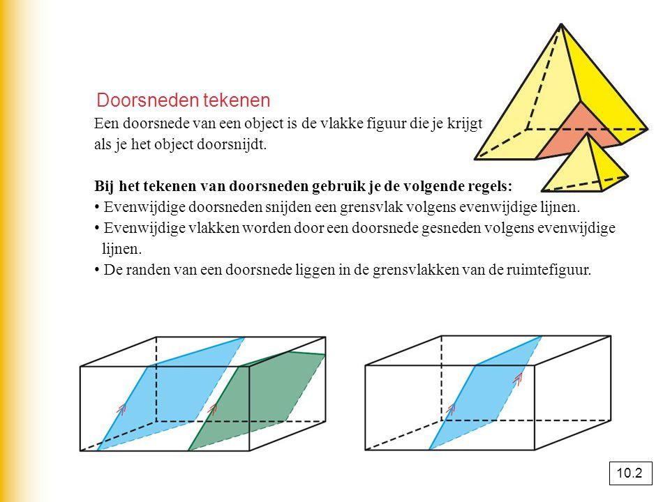 Doorsneden tekenen Een doorsnede van een object is de vlakke figuur die je krijgt als je het object doorsnijdt. Bij het tekenen van doorsneden gebruik