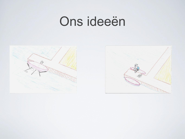 Ons ideeën