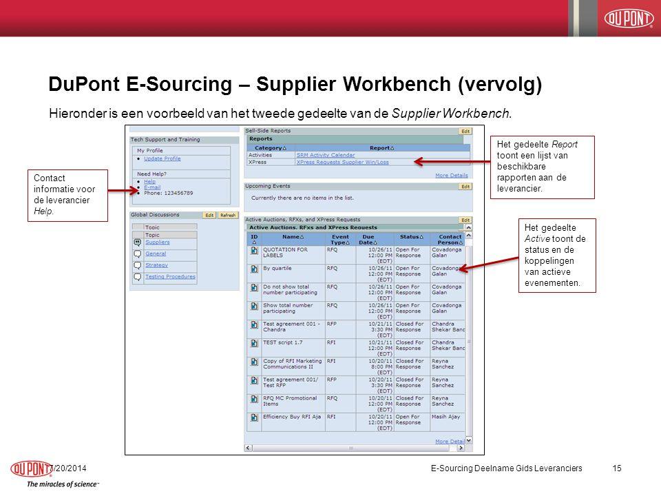 DuPont E-Sourcing – Supplier Workbench (vervolg) 7/20/2014E-Sourcing Deelname Gids Leveranciers16 Hieronder is een voorbeeld van het laatste gedeelte van de Supplier Workbench.