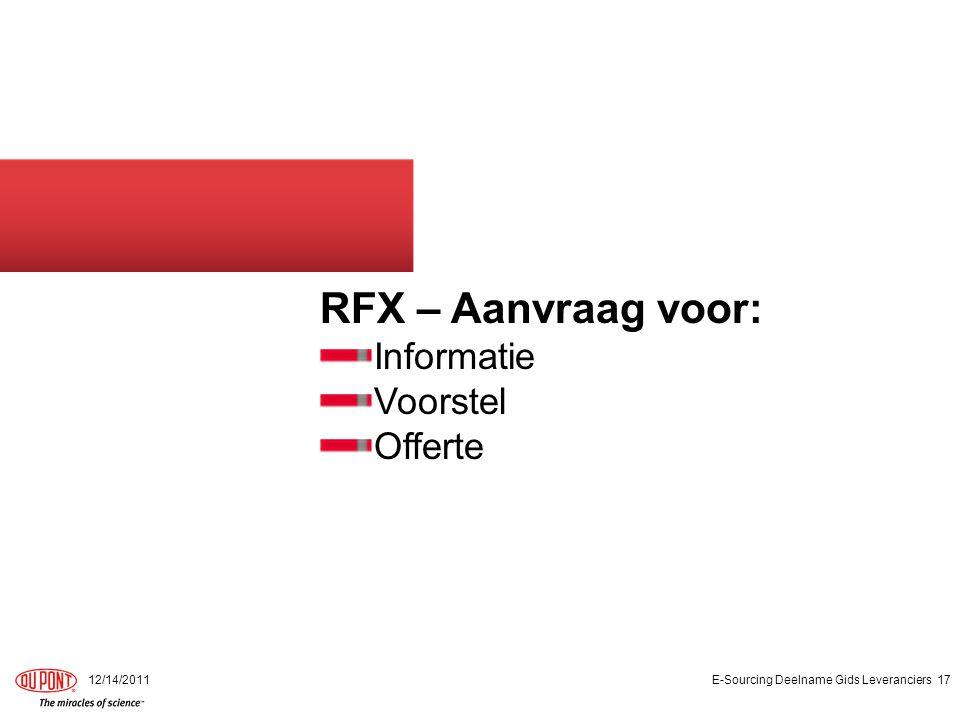 RFX – Aanvraag voor: Informatie Voorstel Offerte 12/14/2011E-Sourcing Deelname Gids Leveranciers17