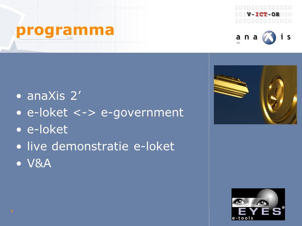woensdag 23 april 2003 V-ICT-OR digitaal loket programma anaXis 2' e-loket e-government e-loket live demonstratie e-loket V&A