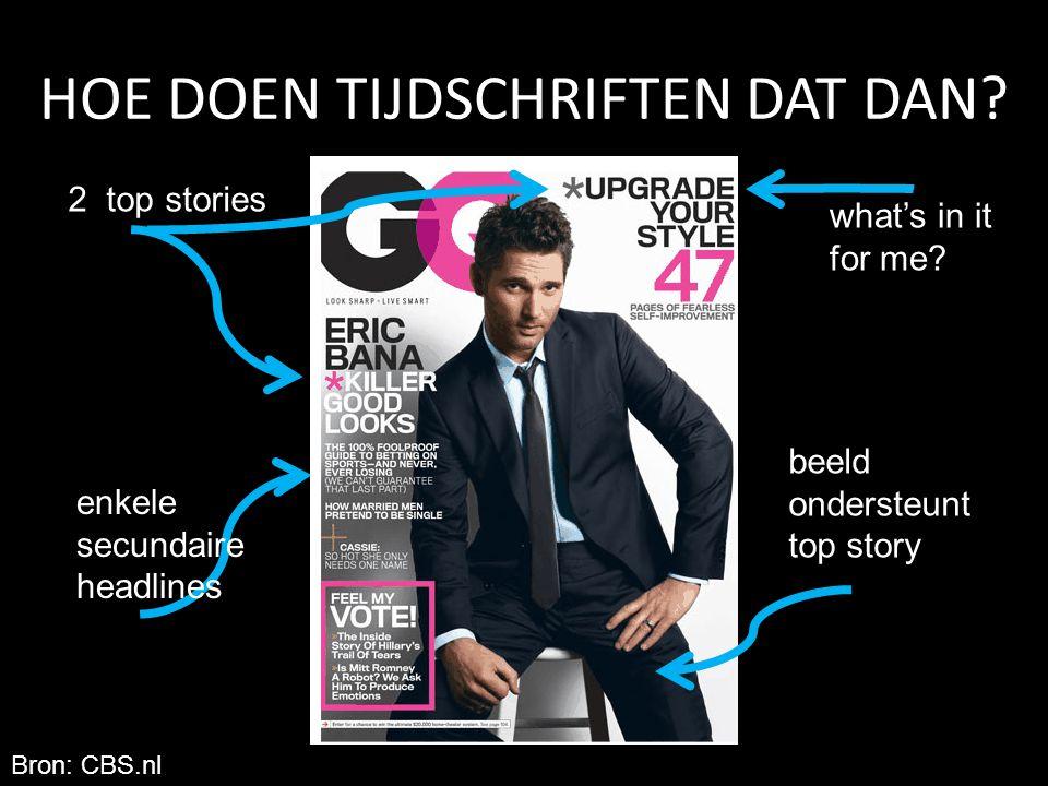 Bron: CBS.nl 2 top stories what's in it for me? beeld ondersteunt top story enkele secundaire headlines