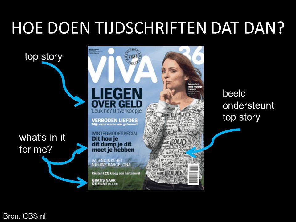 HOE DOEN TIJDSCHRIFTEN DAT DAN. Bron: CBS.nl top story what's in it for me.