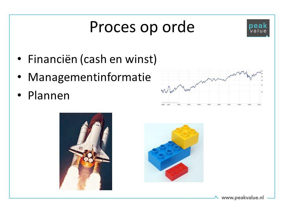 Proces op orde Financiën (cash en winst) Managementinformatie Plannen