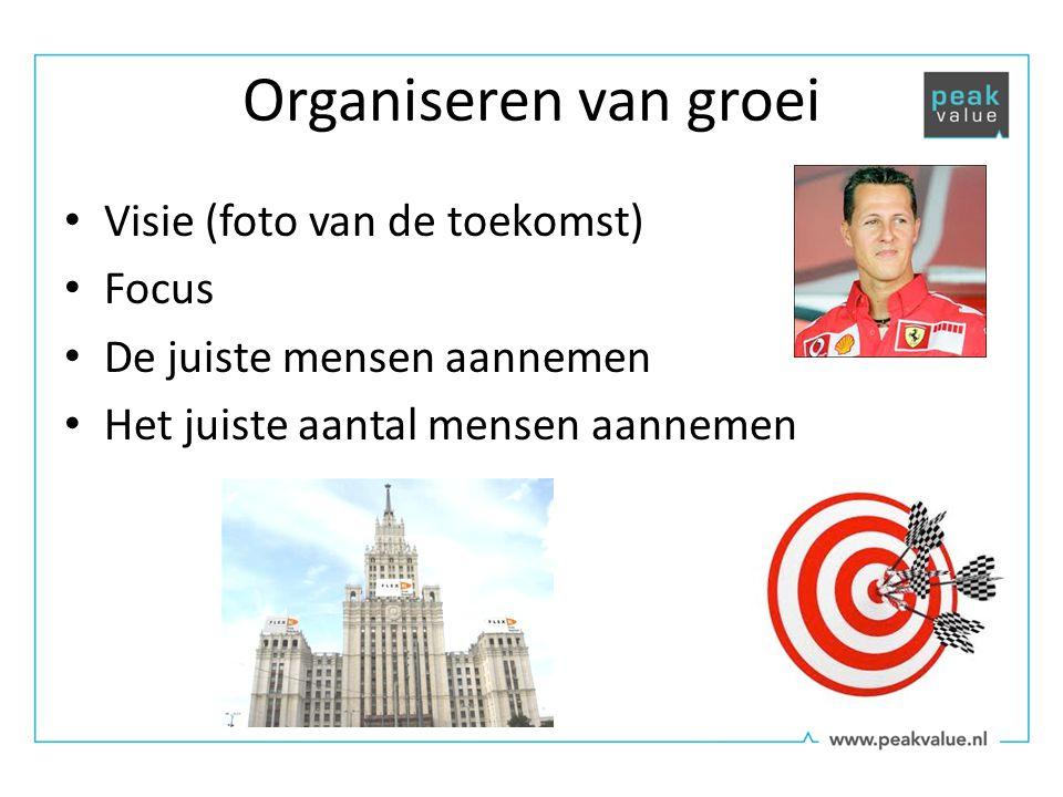 Organiseren van groei Visie (foto van de toekomst) Focus De juiste mensen aannemen Het juiste aantal mensen aannemen